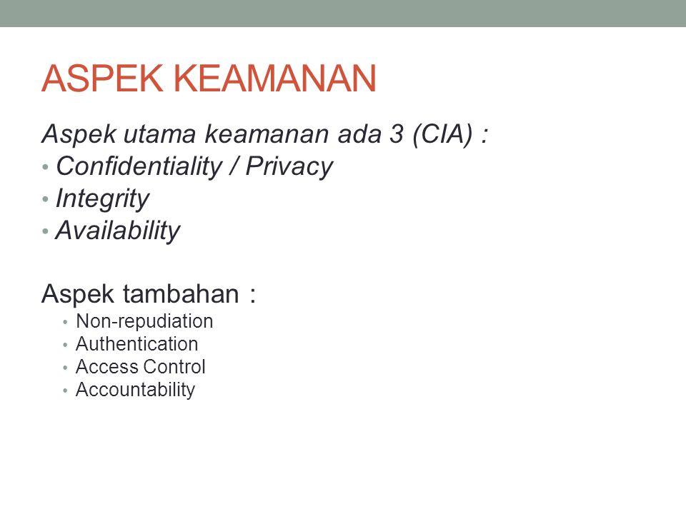 ASPEK KEAMANAN Aspek utama keamanan ada 3 (CIA) : Confidentiality / Privacy Integrity Availability Aspek tambahan : Non-repudiation Authentication Acc