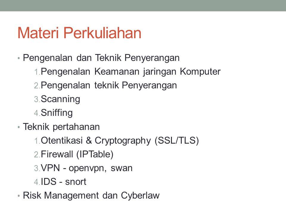 Materi Perkuliahan Pengenalan dan Teknik Penyerangan 1. Pengenalan Keamanan jaringan Komputer 2. Pengenalan teknik Penyerangan 3. Scanning 4. Sniffing