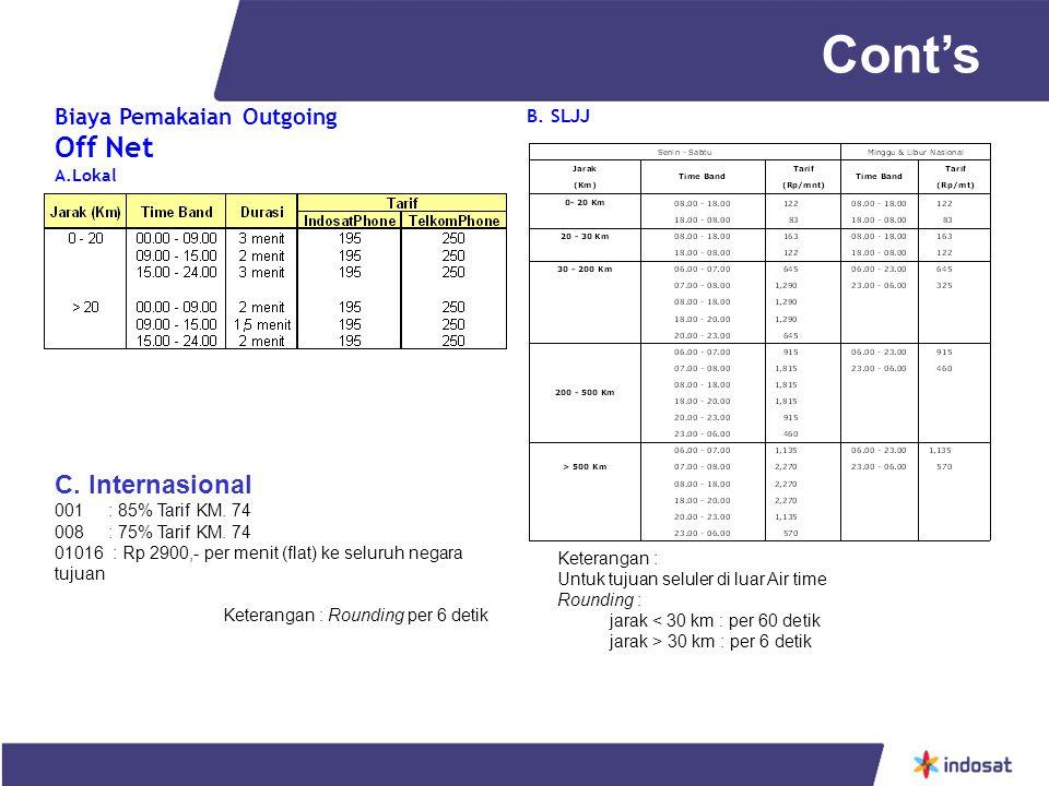Biaya Pemakaian Outgoing Off Net A.Lokal B. SLJJ C.