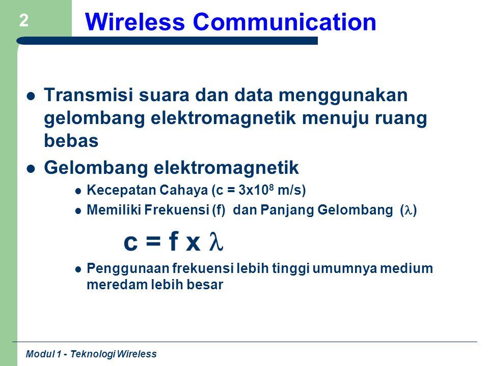Modul 1 - Teknologi Wireless 3 Spektrum Frekuensi 10 4 10 2 10 0 10 -2 10 -4 10 -6 10 -8 10 -10 10 -12 10 -14 10 -16 10 4 10 6 10 810 10 12 10 14 10 16 10 18 10 20 10 22 10 24 IRUVX-Rays Cosmic Rays Radio Spectrum 1MHz ==100m 100MHz ==1m 10GHz ==1cm < 30 KHz VLF 30-300KHz LF 300KHz – 3MHz MF 3 MHz – 30MHz HF 30MHz – 300MHz VHF 300 MHz – 3GHz UHF 3-30GHz SHF > 30 GHz EHF Micro wave Visible light