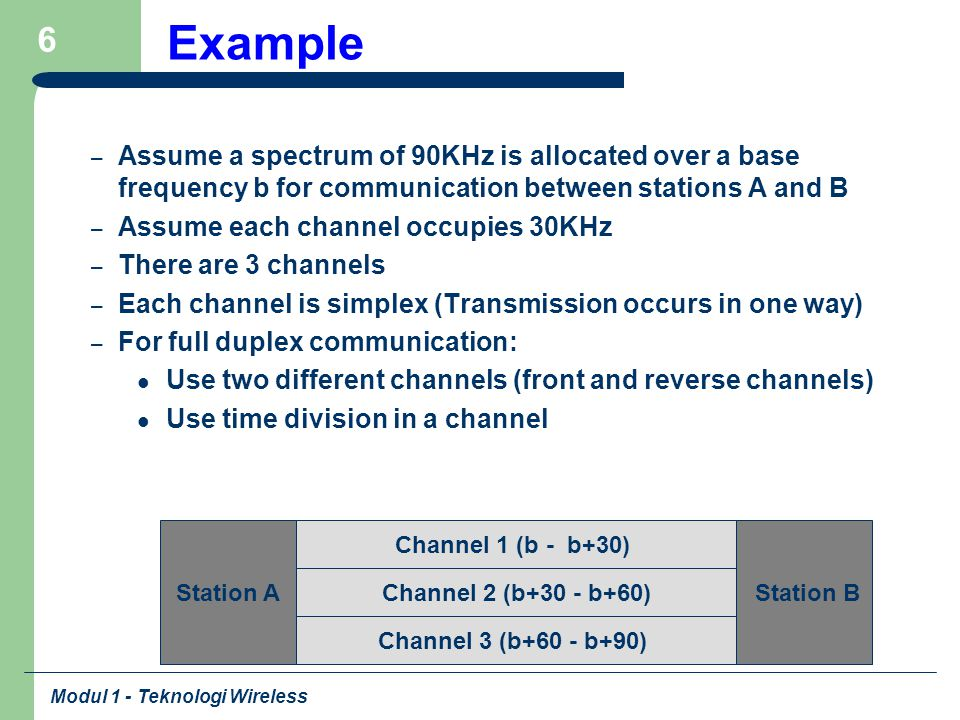 Modul 1 - Teknologi Wireless 6 Example – Assume a spectrum of 90KHz is allocated over a base frequency b for communication between stations A and B –