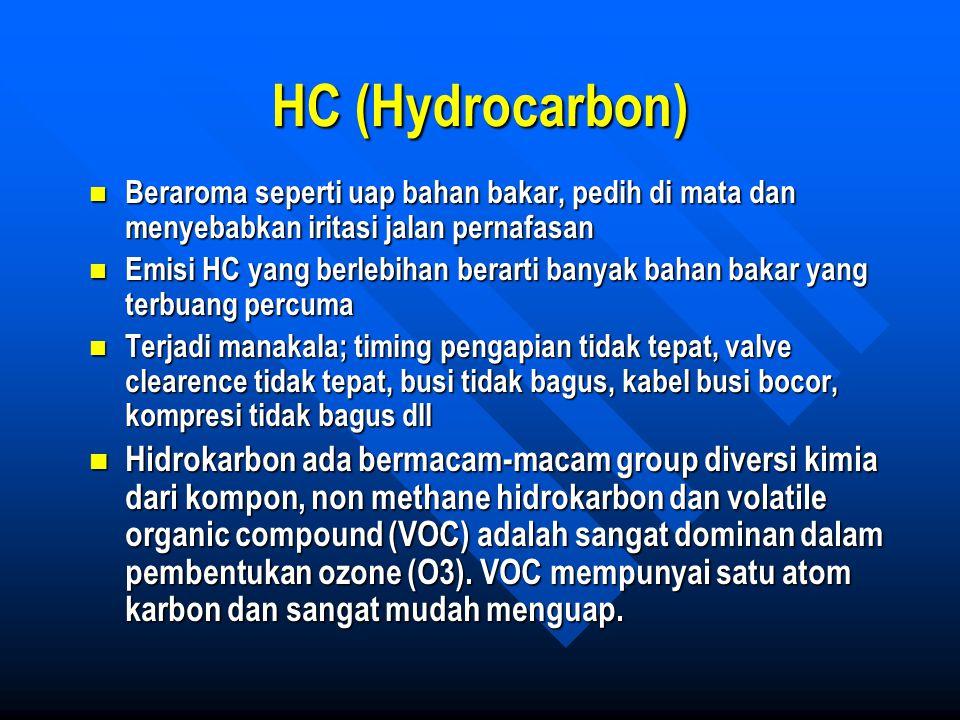 HC (Hydrocarbon) Beraroma seperti uap bahan bakar, pedih di mata dan menyebabkan iritasi jalan pernafasan Beraroma seperti uap bahan bakar, pedih di m