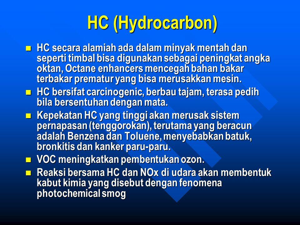 HC (Hydrocarbon) HC secara alamiah ada dalam minyak mentah dan seperti timbal bisa digunakan sebagai peningkat angka oktan, Octane enhancers mencegah