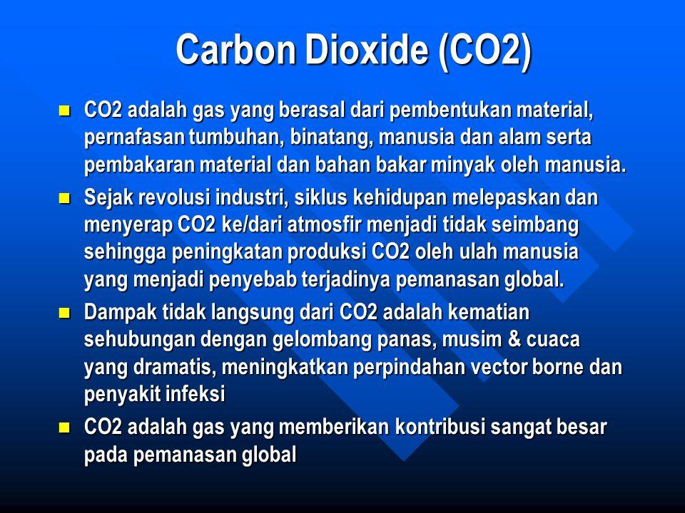 Carbon Dioxide (CO2) CO2 adalah gas yang berasal dari pembentukan material, pernafasan tumbuhan, binatang, manusia dan alam serta pembakaran material