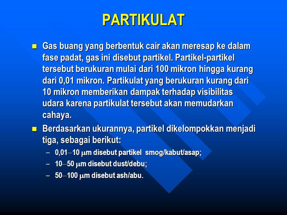 PARTIKULAT Gas buang yang berbentuk cair akan meresap ke dalam fase padat, gas ini disebut partikel. Partikel-partikel tersebut berukuran mulai dari 1