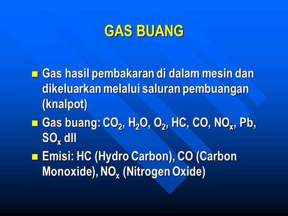 GAS BUANG Gas hasil pembakaran di dalam mesin dan dikeluarkan melalui saluran pembuangan (knalpot) Gas hasil pembakaran di dalam mesin dan dikeluarkan