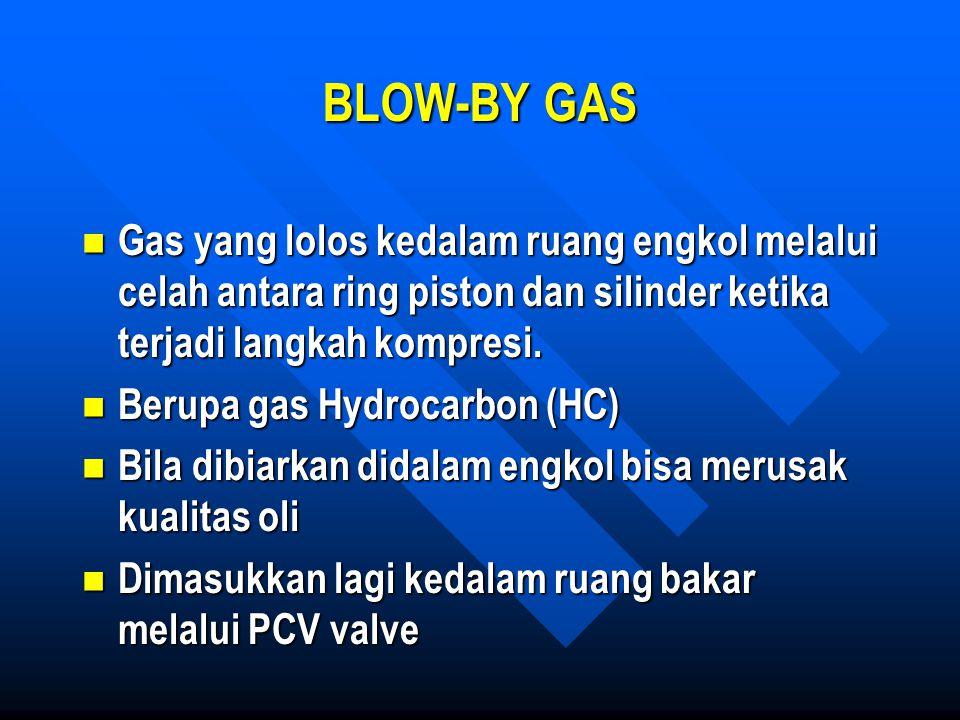 BLOW-BY GAS Gas yang lolos kedalam ruang engkol melalui celah antara ring piston dan silinder ketika terjadi langkah kompresi. Gas yang lolos kedalam