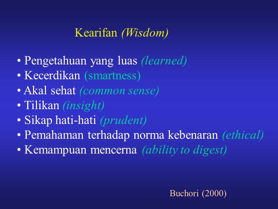 Kearifan (Wisdom) Pengetahuan yang luas (learned) Kecerdikan (smartness) Akal sehat (common sense) Tilikan (insight) Sikap hati-hati (prudent) Pemaham
