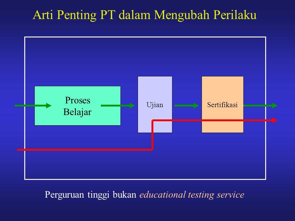 Arti Penting PT dalam Mengubah Perilaku Ujian Proses Belajar Sertifikasi Perguruan tinggi bukan educational testing service