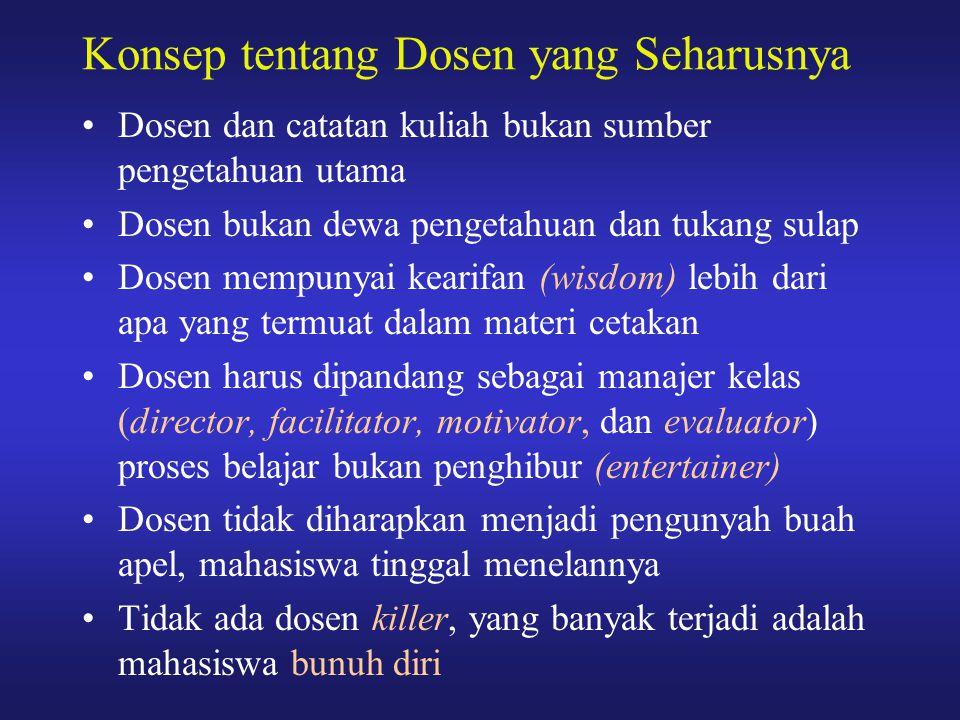 Konsep tentang Dosen yang Seharusnya Dosen dan catatan kuliah bukan sumber pengetahuan utama Dosen bukan dewa pengetahuan dan tukang sulap Dosen mempu