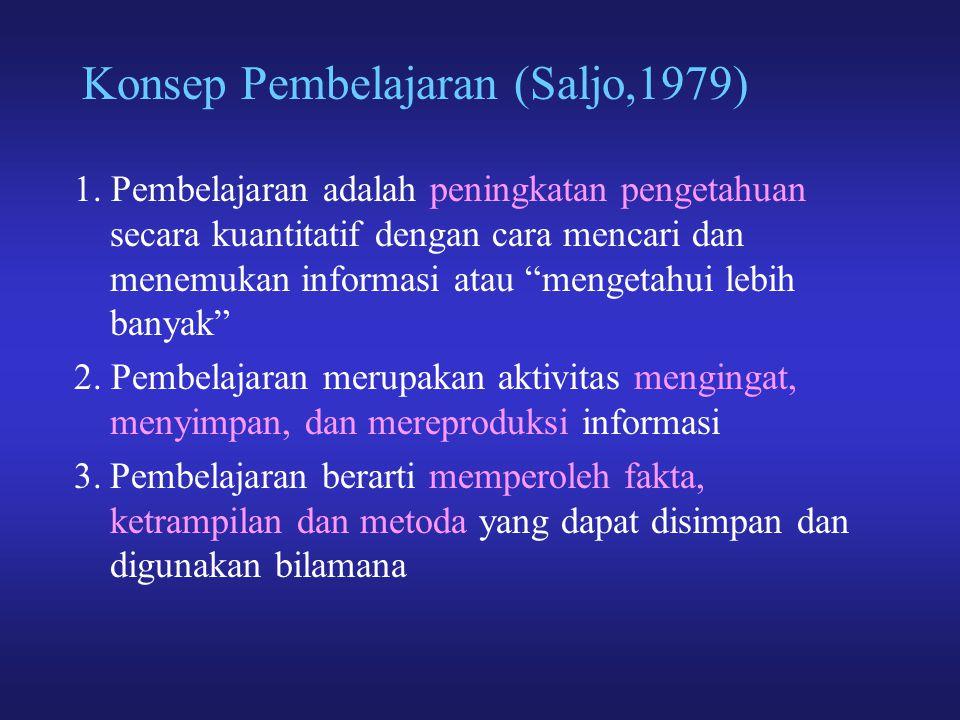 """Konsep Pembelajaran (Saljo,1979) 1. Pembelajaran adalah peningkatan pengetahuan secara kuantitatif dengan cara mencari dan menemukan informasi atau """"m"""