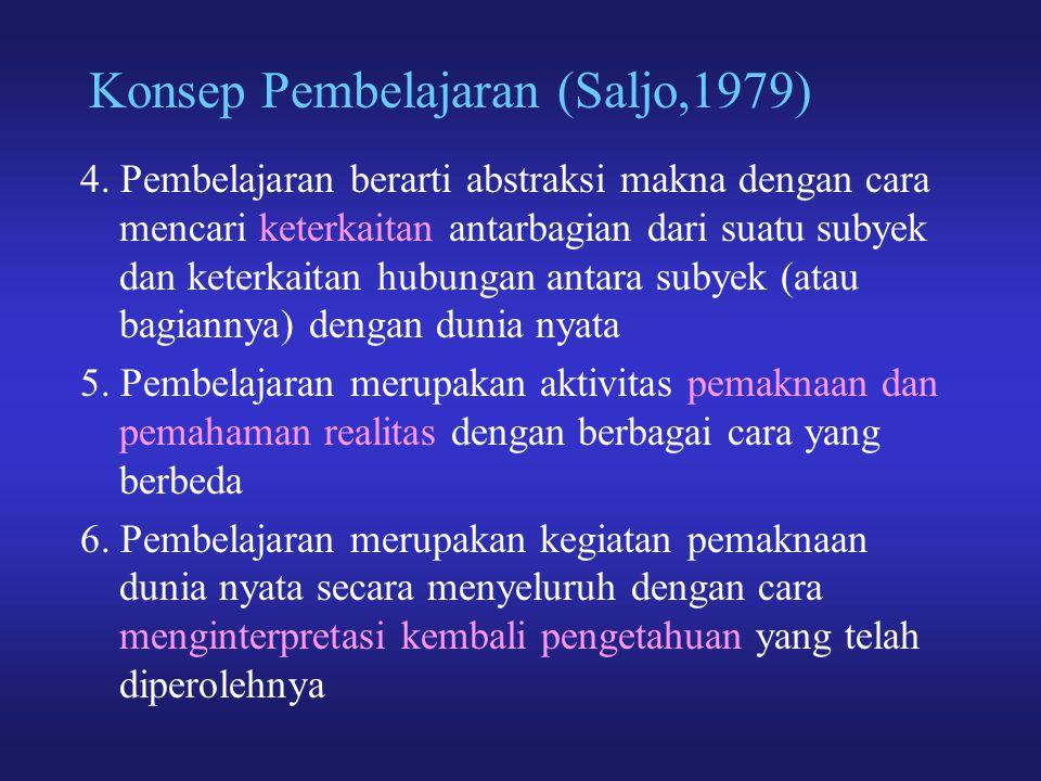 Konsep Pembelajaran (Saljo,1979) 4. Pembelajaran berarti abstraksi makna dengan cara mencari keterkaitan antarbagian dari suatu subyek dan keterkaitan