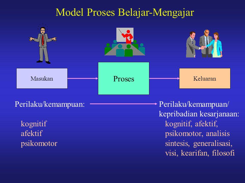 Model Proses Belajar-Mengajar Masukan Proses Keluaran Perilaku/kemampuan: kognitif afektif psikomotor Perilaku/kemampuan/ kepribadian kesarjanaan: kog
