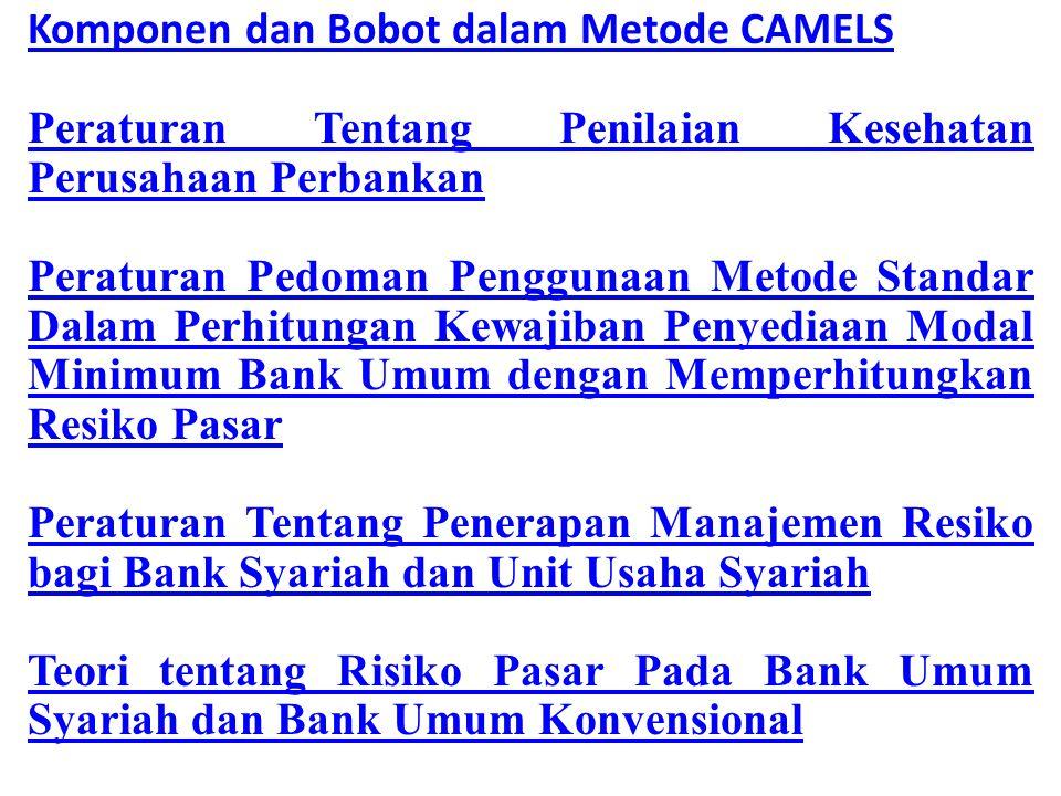 Komponen dan Bobot dalam Metode CAMELS Peraturan Tentang Penilaian Kesehatan Perusahaan Perbankan Peraturan Pedoman Penggunaan Metode Standar Dalam Pe