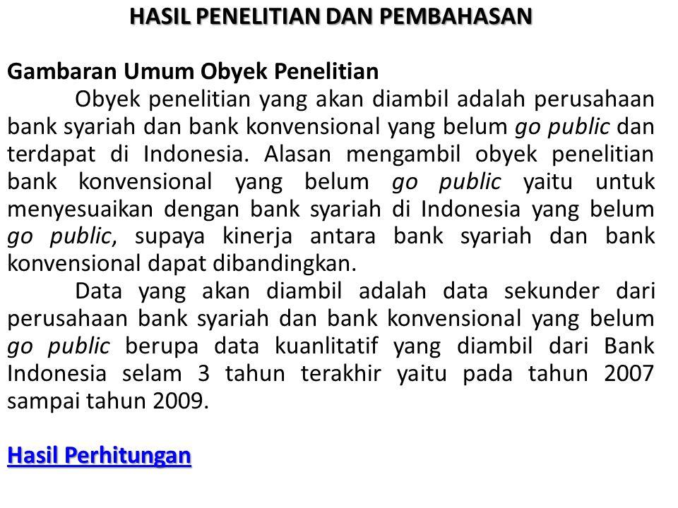 HASIL PENELITIAN DAN PEMBAHASAN Gambaran Umum Obyek Penelitian Obyek penelitian yang akan diambil adalah perusahaan bank syariah dan bank konvensional