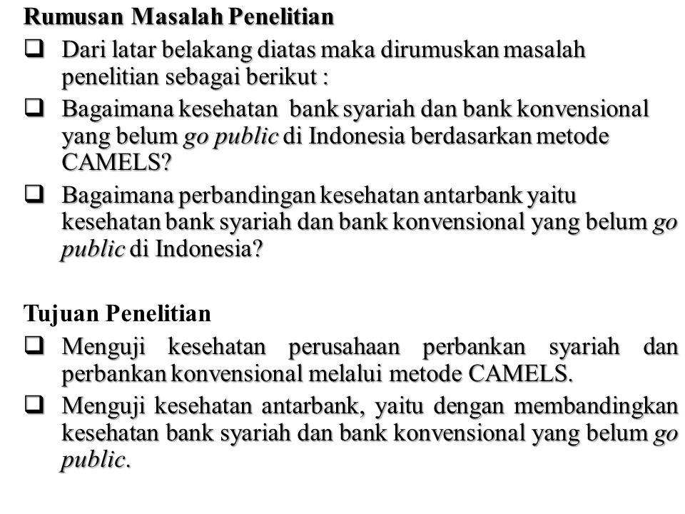 Rumusan Masalah Penelitian  Dari latar belakang diatas maka dirumuskan masalah penelitian sebagai berikut :  Bagaimana kesehatan bank syariah dan ba