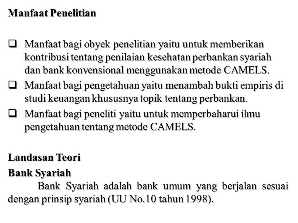 Manfaat Penelitian  Manfaat bagi obyek penelitian yaitu untuk memberikan kontribusi tentang penilaian kesehatan perbankan syariah dan bank konvension