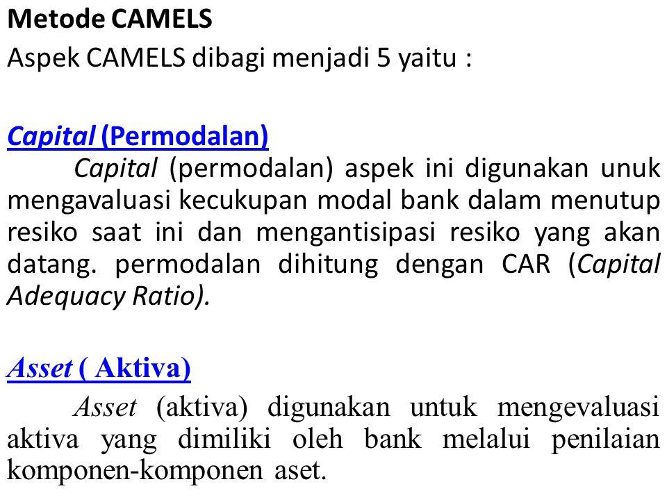 Metode CAMELS Aspek CAMELS dibagi menjadi 5 yaitu : Capital (Permodalan) Capital (permodalan) aspek ini digunakan unuk mengavaluasi kecukupan modal ba