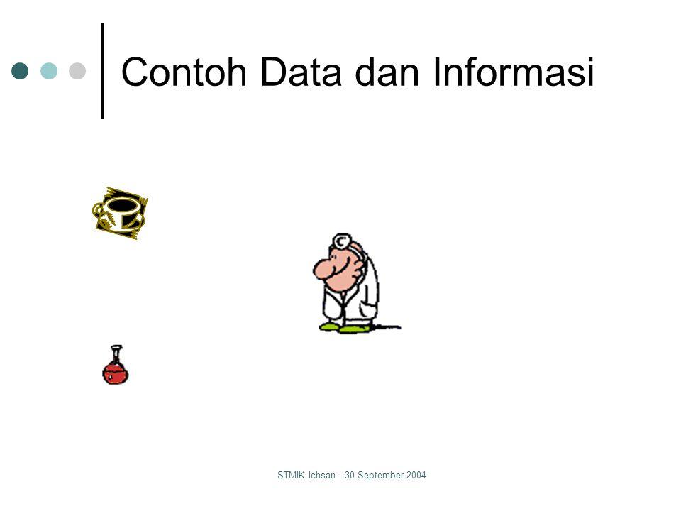STMIK Ichsan - 30 September 2004 Pengertian Informasi Data Fakta Mentah Informasi Fakta yang berguna untuk pengambilan keputusan data merupakan sumber informasi yang menggambarkan suatu kejadian (kumpulan fakta).