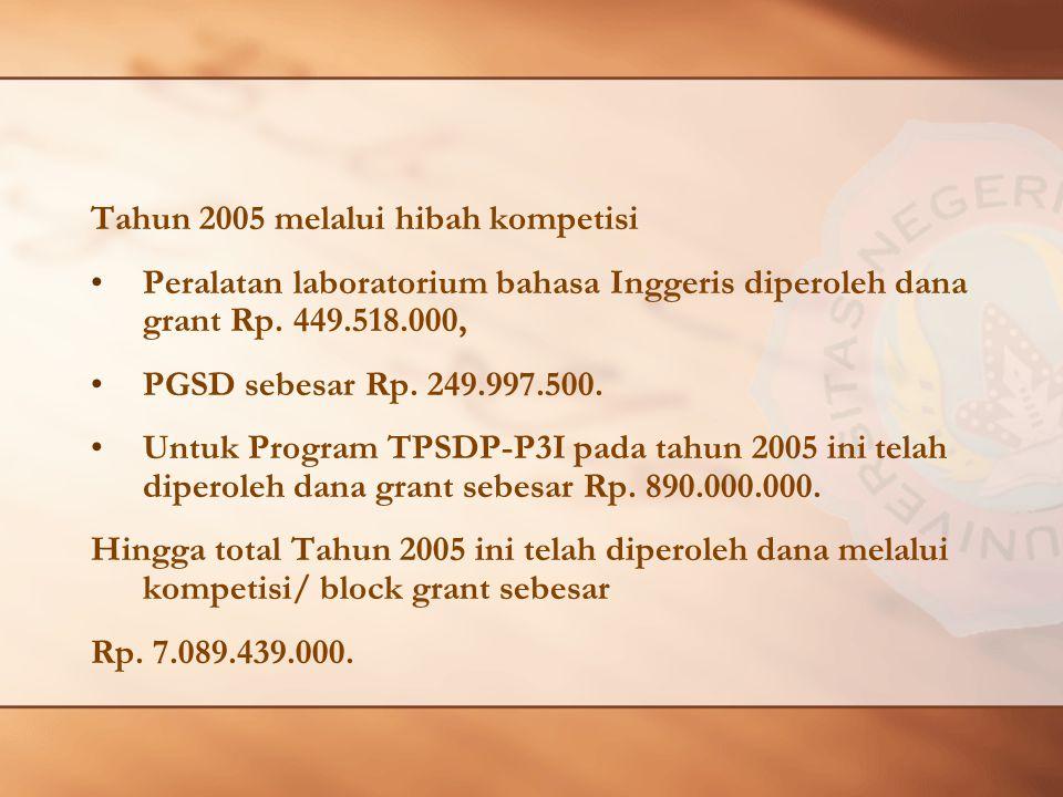 Tahun 2005 melalui hibah kompetisi Peralatan laboratorium bahasa Inggeris diperoleh dana grant Rp.