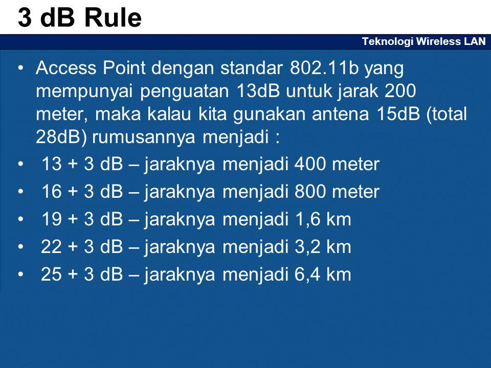 Teknologi Wireless LAN Access Point dengan standar 802.11b yang mempunyai penguatan 13dB untuk jarak 200 meter, maka kalau kita gunakan antena 15dB (total 28dB) rumusannya menjadi : 13 + 3 dB – jaraknya menjadi 400 meter 16 + 3 dB – jaraknya menjadi 800 meter 19 + 3 dB – jaraknya menjadi 1,6 km 22 + 3 dB – jaraknya menjadi 3,2 km 25 + 3 dB – jaraknya menjadi 6,4 km 3 dB Rule