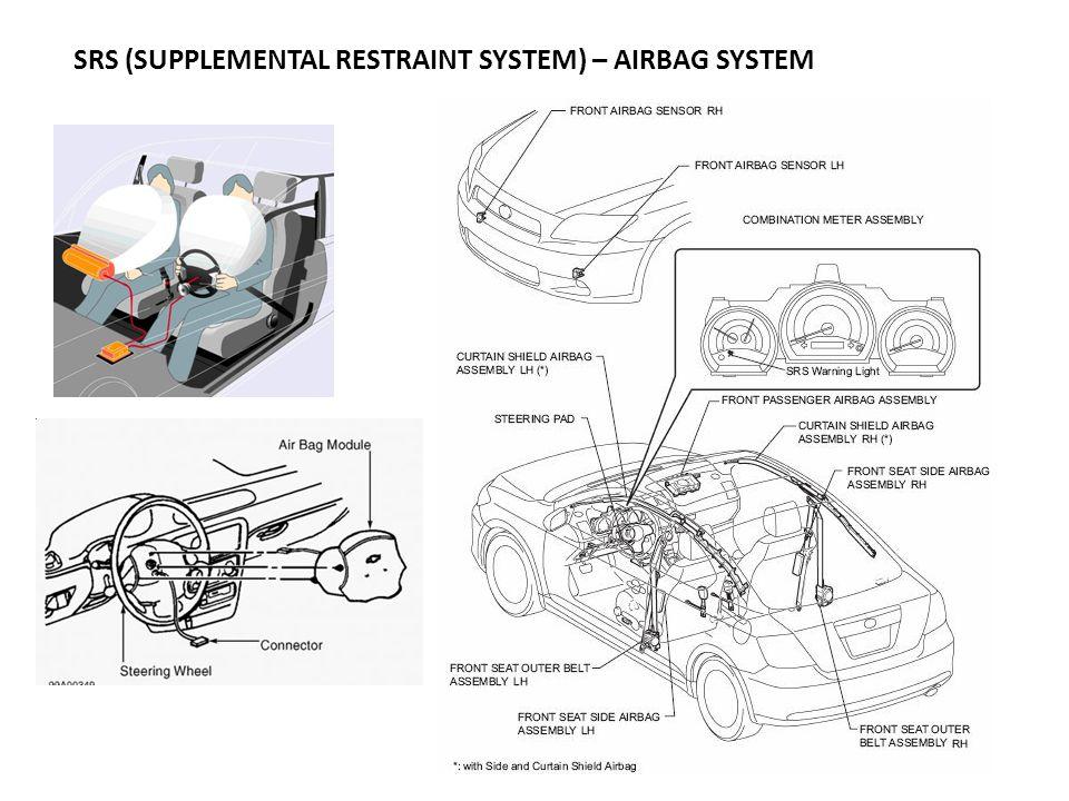 SRS (SUPPLEMENTAL RESTRAINT SYSTEM) – AIRBAG SYSTEM