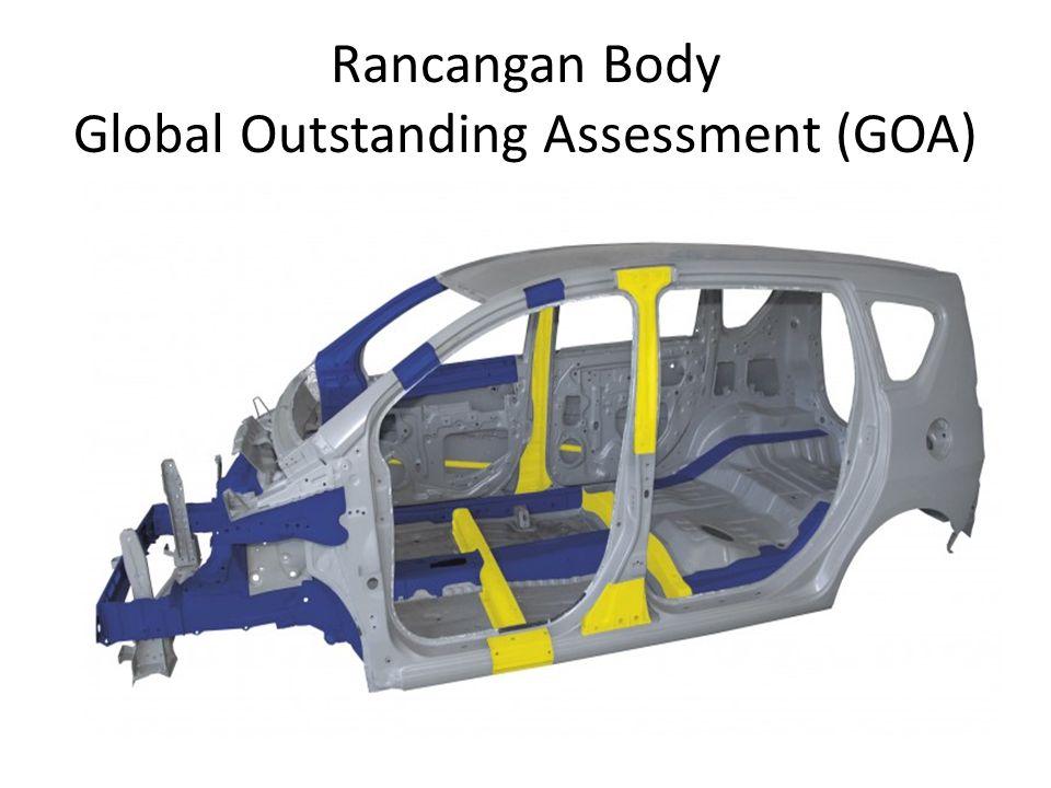 Rancangan Body Global Outstanding Assessment (GOA)