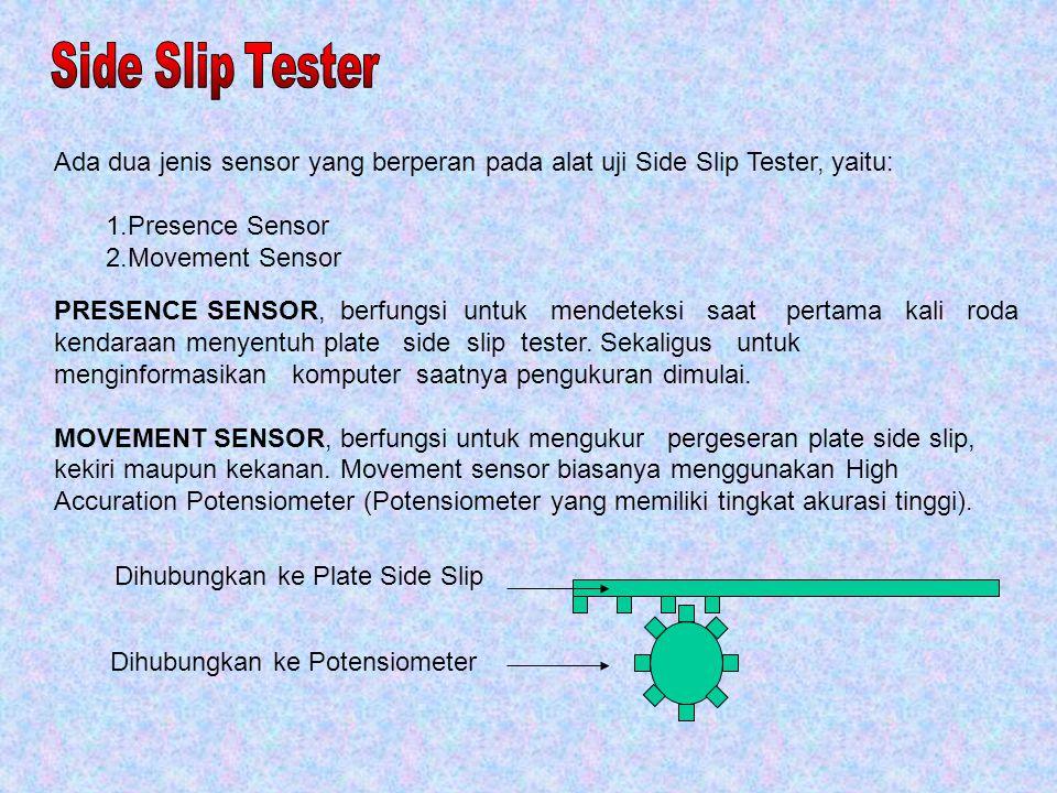 Ada dua jenis sensor yang berperan pada alat uji Side Slip Tester, yaitu: 1.Presence Sensor 2.Movement Sensor PRESENCE SENSOR, berfungsi untuk mendete