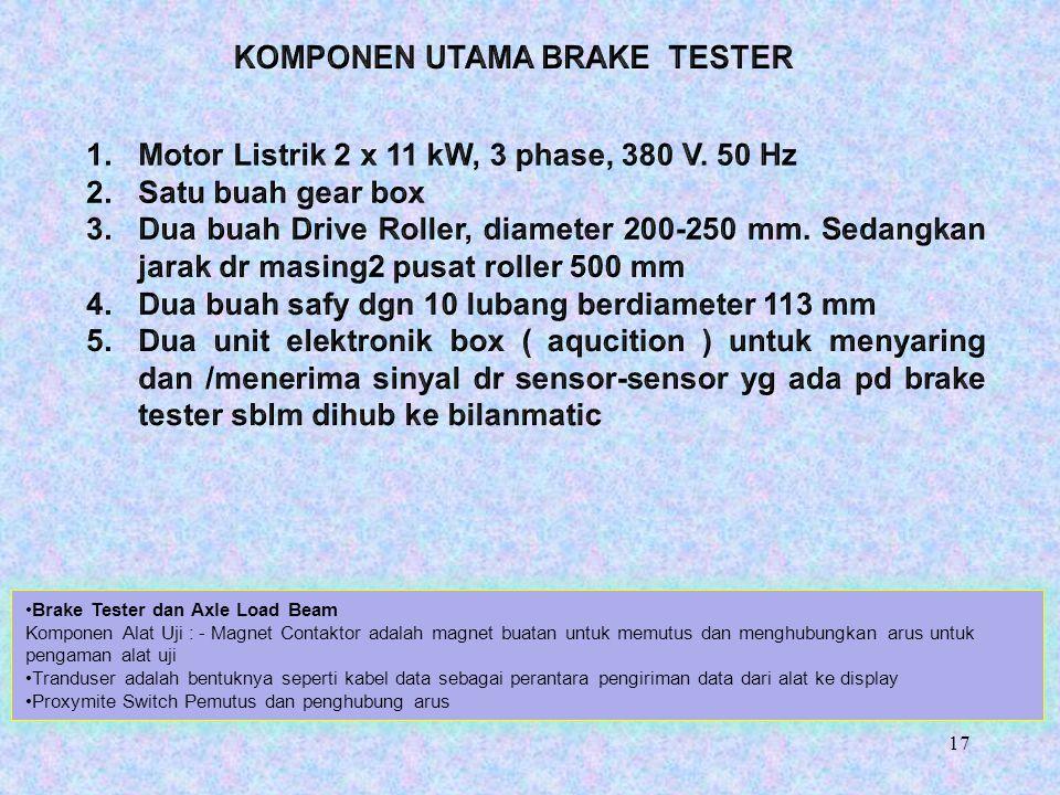 Brake Tester dan Axle Load Beam Komponen Alat Uji : - Magnet Contaktor adalah magnet buatan untuk memutus dan menghubungkan arus untuk pengaman alat u