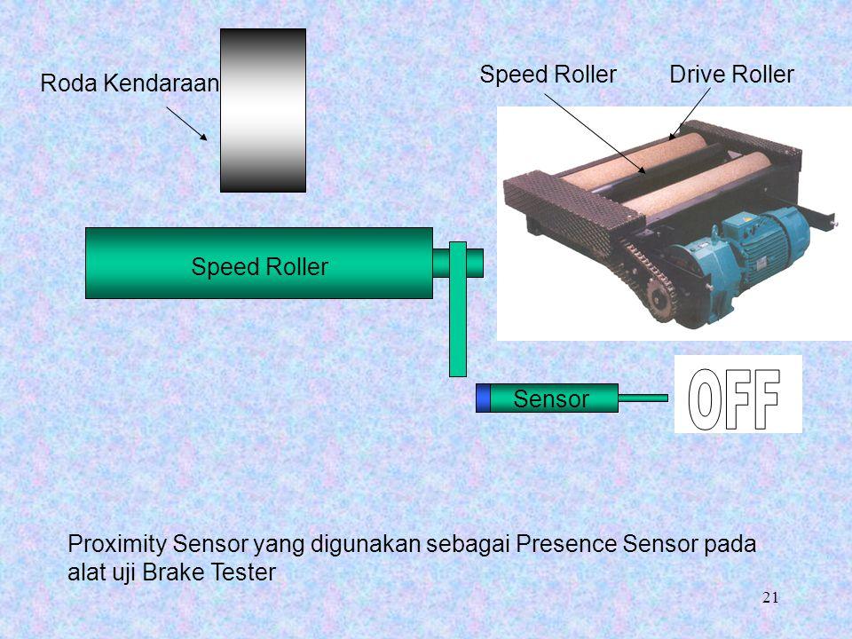Sensor Roda Kendaraan Speed Roller Proximity Sensor yang digunakan sebagai Presence Sensor pada alat uji Brake Tester Speed RollerDrive Roller 21