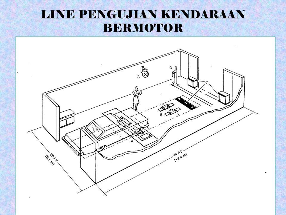 LINE PENGUJIAN KENDARAAN BERMOTOR