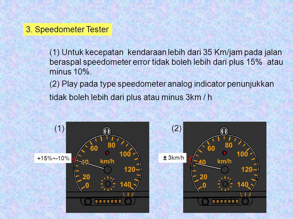 3. Speedometer Tester (1) Untuk kecepatan kendaraan lebih dari 35 Km/jam pada jalan beraspal speedometer error tidak boleh lebih dari plus 15% atau mi