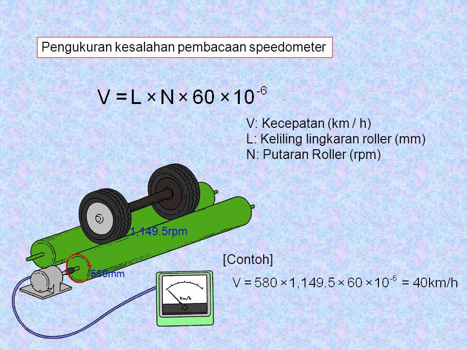Pengukuran kesalahan pembacaan speedometer V: Kecepatan (km / h) L: Keliling lingkaran roller (mm) N: Putaran Roller (rpm) 580mm 1,149.5rpm [Contoh]