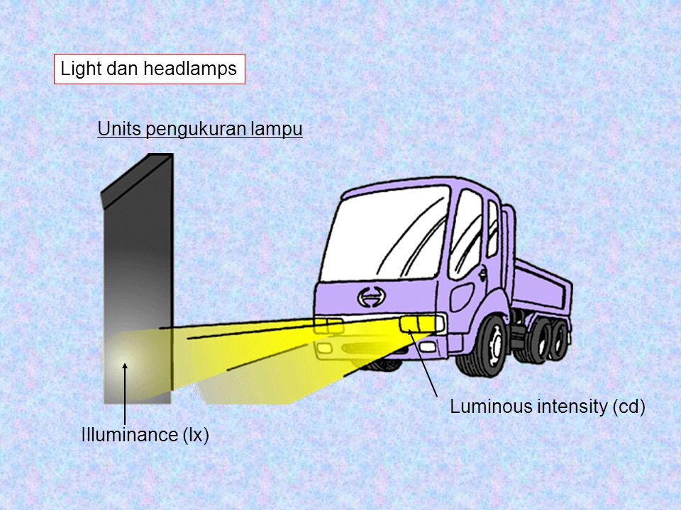 Light dan headlamps Luminous intensity (cd) Illuminance (lx) Units pengukuran lampu