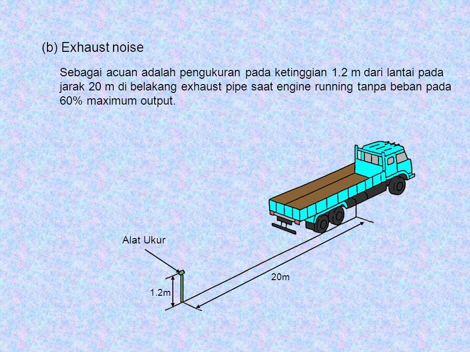 (b) Exhaust noise Alat Ukur 1.2m 20m Sebagai acuan adalah pengukuran pada ketinggian 1.2 m dari lantai pada jarak 20 m di belakang exhaust pipe saat e