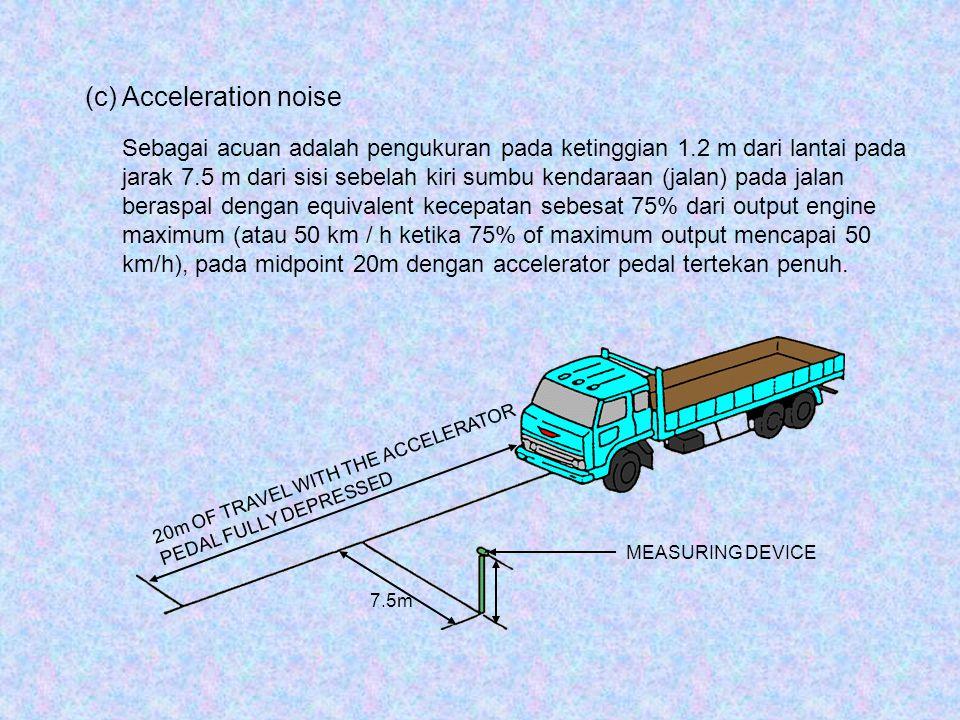 (c) Acceleration noise Sebagai acuan adalah pengukuran pada ketinggian 1.2 m dari lantai pada jarak 7.5 m dari sisi sebelah kiri sumbu kendaraan (jala