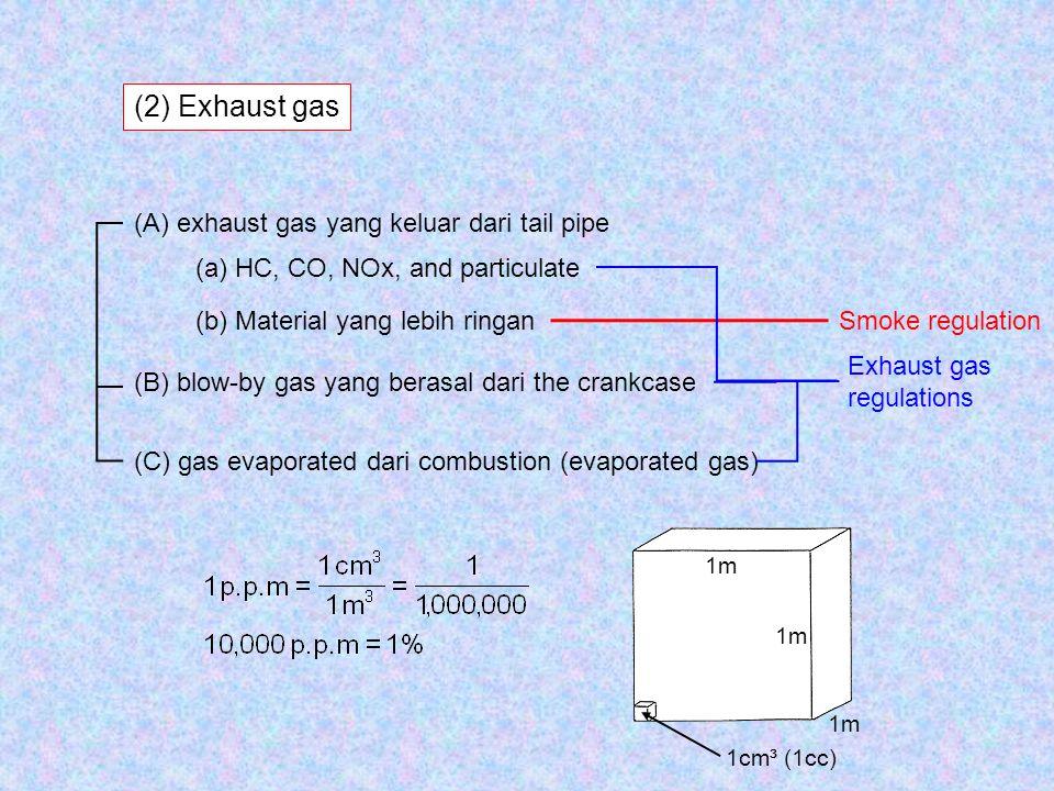 (2) Exhaust gas (A) exhaust gas yang keluar dari tail pipe (B) blow-by gas yang berasal dari the crankcase (C) gas evaporated dari combustion (evapora