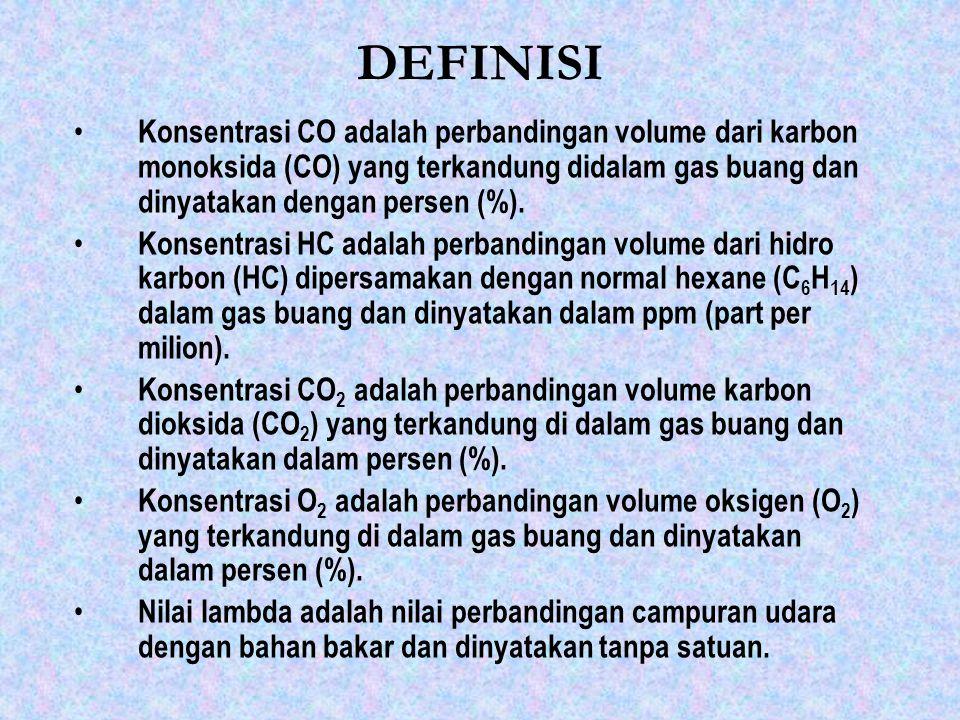 DEFINISI Konsentrasi CO adalah perbandingan volume dari karbon monoksida (CO) yang terkandung didalam gas buang dan dinyatakan dengan persen (%). Kons