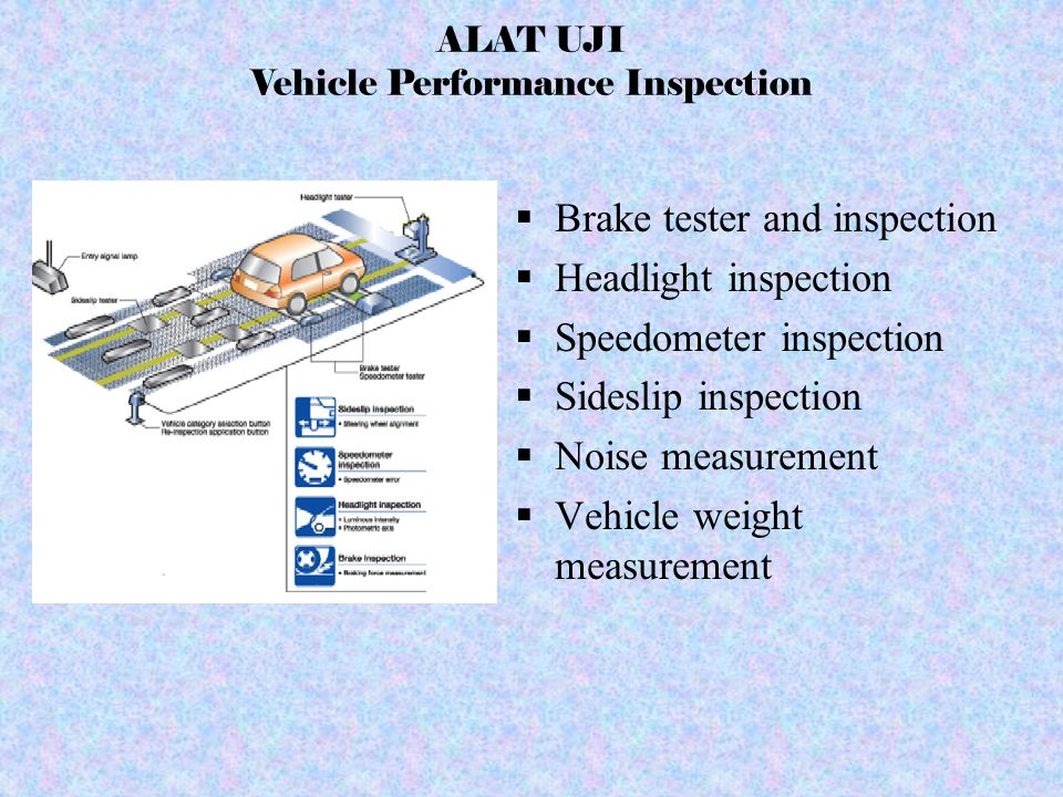 ALAT UJI Vehicle Performance Inspection  Brake tester and inspection  Headlight inspection  Speedometer inspection  Sideslip inspection  Noise me