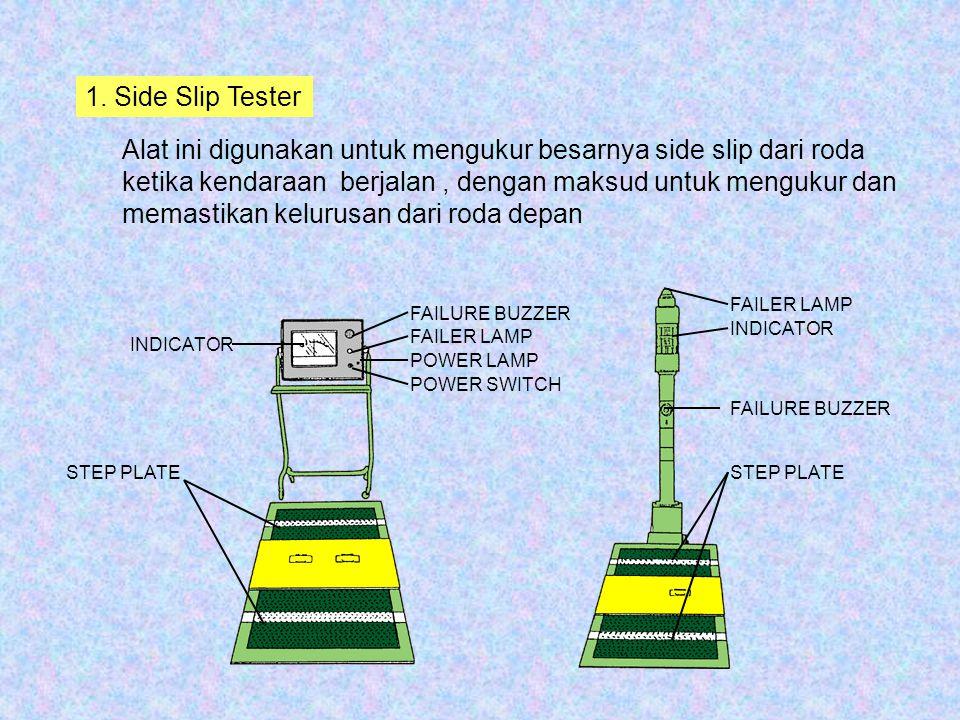 1. Side Slip Tester Alat ini digunakan untuk mengukur besarnya side slip dari roda ketika kendaraan berjalan, dengan maksud untuk mengukur dan memasti