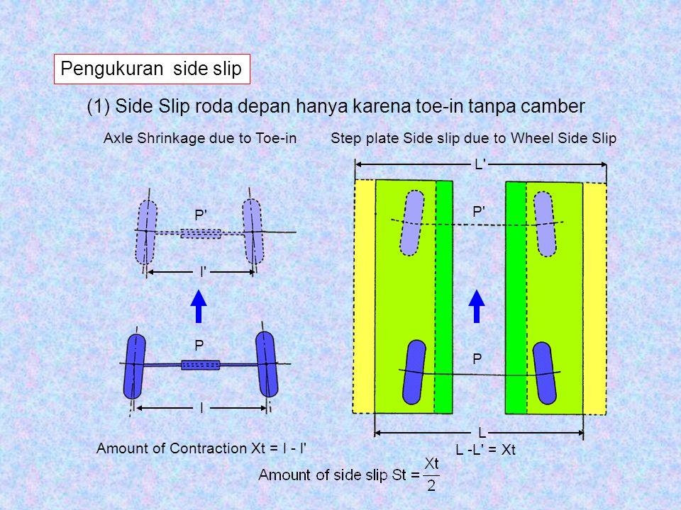 (2) Side slip roda depan karena camber tanpa toe-in P P P l l l Axle Expansion due to Camber Amount of Expansion Xc = l - l Side slip karena camber dan karena the toe-in bekerja bersama-sama dengan arah yang berlawanan, side slip dapat diminimalisir dengan penyetelan camber dan toe-in yang tepat.