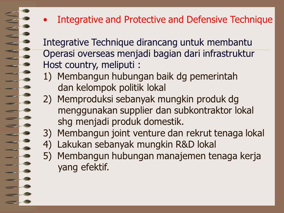 Formulating Appropriate Responses Ada 2 pendekatan : Relative Bargaining Power Perusahaan bekerja untuk memperoleh posisi bargaining yang lebih kuat di host country.