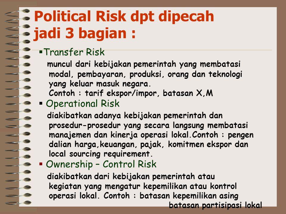  Transfer Risk muncul dari kebijakan pemerintah yang membatasi modal, pembayaran, produksi, orang dan teknologi yang keluar masuk negara.