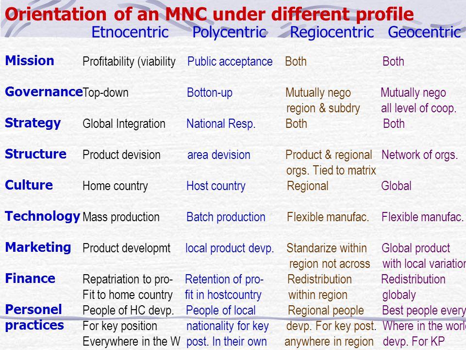 Strategic Predispositions Berkaitan dengan pendekatan ekonomi, politik, kualitas, Dan administratif, sebagian besar MNC juga memiliki A strategic pred