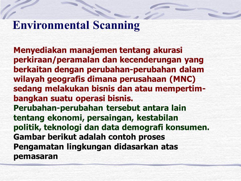 Elemen-elemen dasar Strategic Planning bagi Manajemen Internasional External Environmental scanning for MNC Opportunities and Threats Internal Resourc