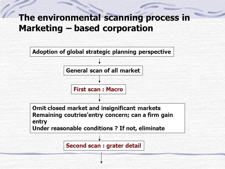 Environmental Scanning Menyediakan manajemen tentang akurasi perkiraan/peramalan dan kecenderungan yang berkaitan dengan perubahan-perubahan dalam wil