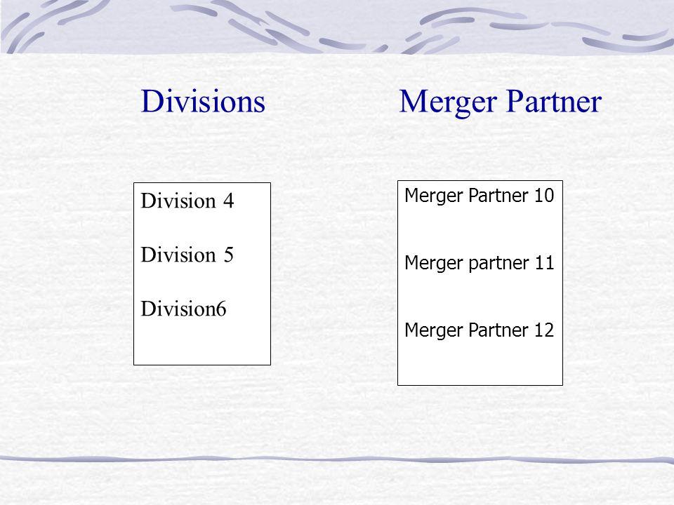DivisionsMerger Partner Division 4 Division 5 Division6 Merger Partner 10 Merger partner 11 Merger Partner 12