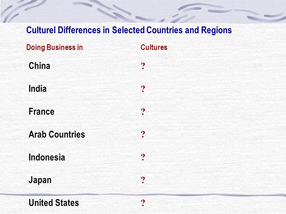 Culturel Differences in Selected Countries and Regions Doing Business inCultures China India France Arab Countries Indonesia Japan United States ??????????????