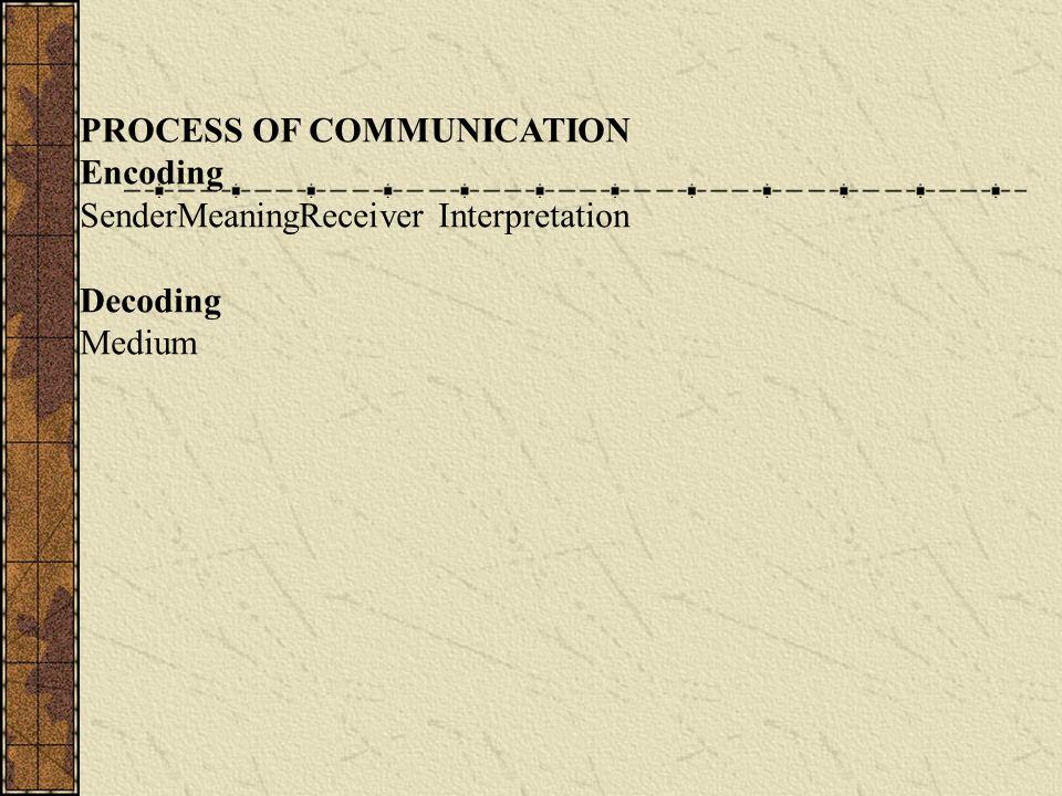 PROCESS OF COMMUNICATION Encoding SenderMeaningReceiver Interpretation Decoding Medium