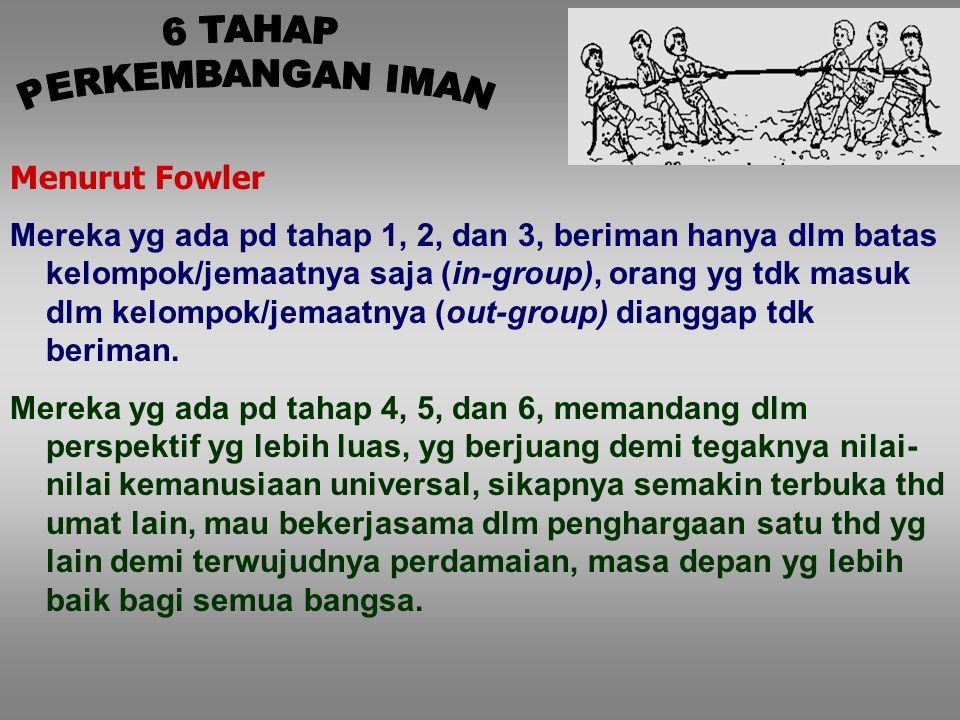 Menurut Fowler 1.iman dihayati sebagai kegiatan meniru 2.